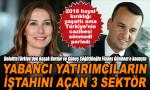Yabancı yatırımcı Türkiye için ne düşünüyor?