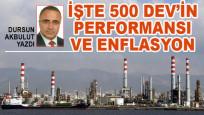 500 büyük sanayi kuruluşunun performansı ve enflasyon