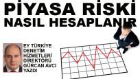 Basel IV ve Piyasa Riski