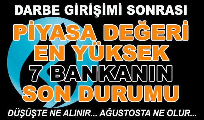 Türkiye ekonomisine güvenenler kazanacak