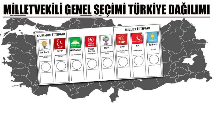 Milletvekilliği seçimi ilk sonuçları... Hangi parti önde