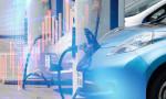 Enerji fiyatları otomotiv sektörü yatırımcılarını korkutuyor