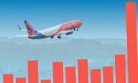 Havayolu şirketleri geri dönüş yolunda