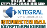 Forex'te en fazla kaybettiren kurum İntegral