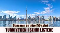 Gezginlere göre dünyanın en güzel 50 şehri