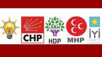 Hazine'den 5 partiye 481 milyon lira yardım