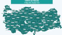 Türkiye'de kaç kişi korona virüs aşısı oldu?