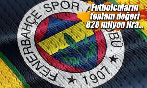 Fenerbahçe bilanço açıkladı