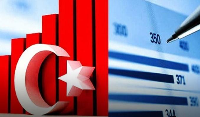 Çin yüzde 2.3 büyüdü gözler Türkiye'de